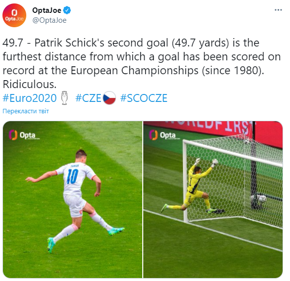 Форвард сборной Чехии забил гол с центра поля на Евро-2020: таких не видели 40 лет – видео