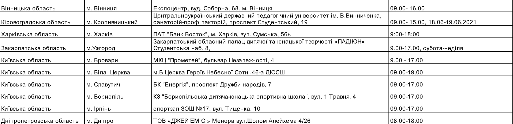 Центри масової вакцинації від COVID-19 в Україні змінили графік роботи