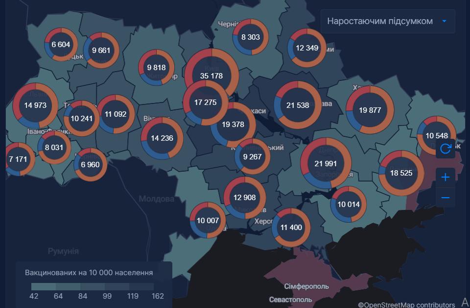 Коронавирус. В Украине – второй день подряд рекорд по вакцинированным, лидер – Киев