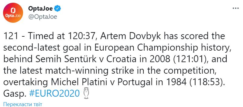 Евро-2020. Форвард сборной Украины в матче со Швецией побил рекорд Платини
