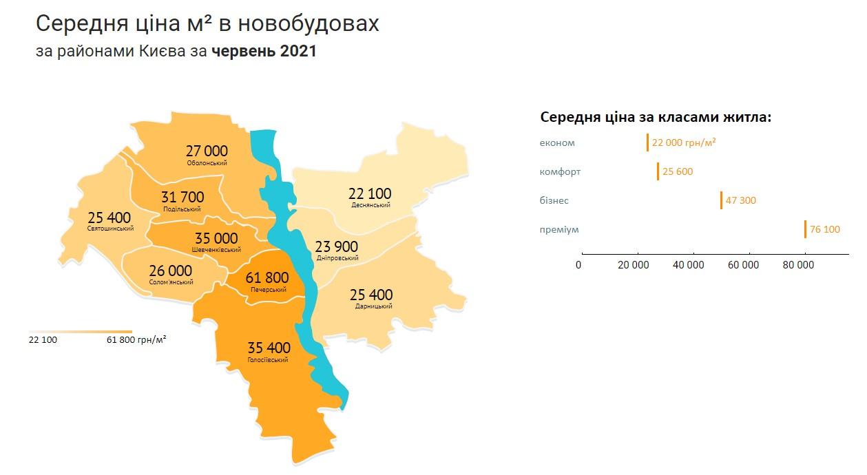 Инфографика: Lun.ua