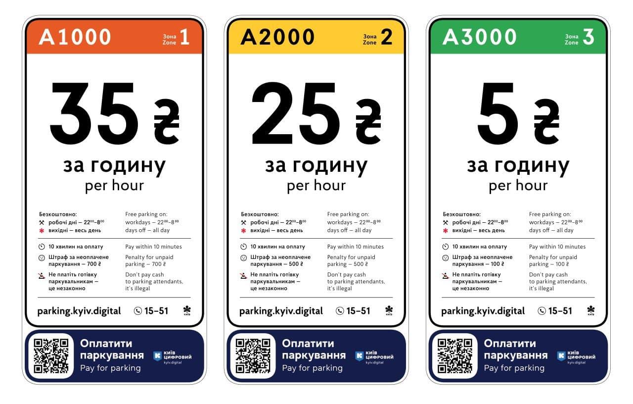 Стоимость парковки в центре Киева выросла до 35 грн, в окрестностях – до 25  грн - новости Украины, Транспорт - LIGA.net