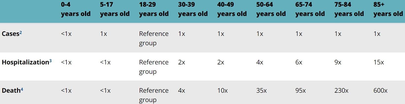 Нажмите на таблице выше, чтобы увеличить ее