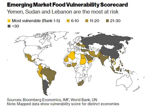 Природные катаклизмы уничтожают посевы: цены близки к рекорду за 10 лет – Bloomberg