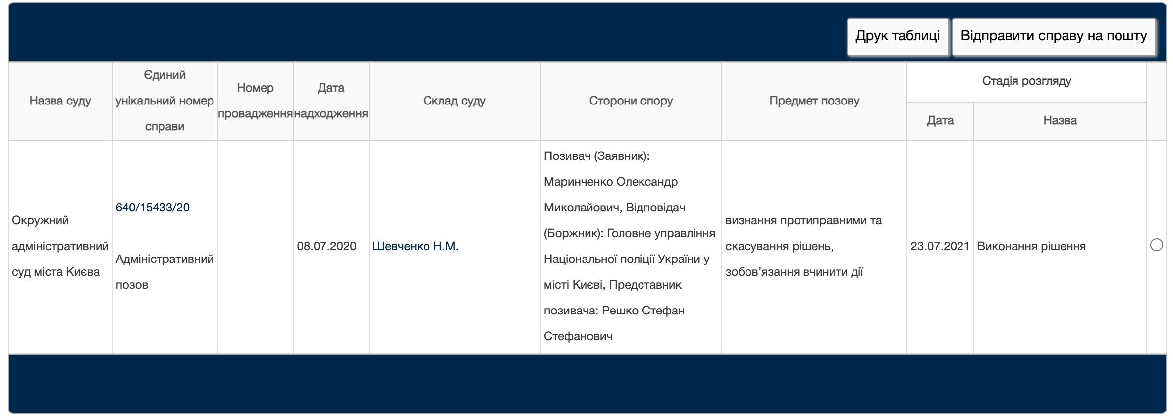 Суд восстановил в должности экс-беркутовца Маринченко, обвинявшегося в расстреле Майдана