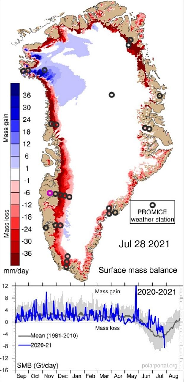 Схема: Polar Portal
