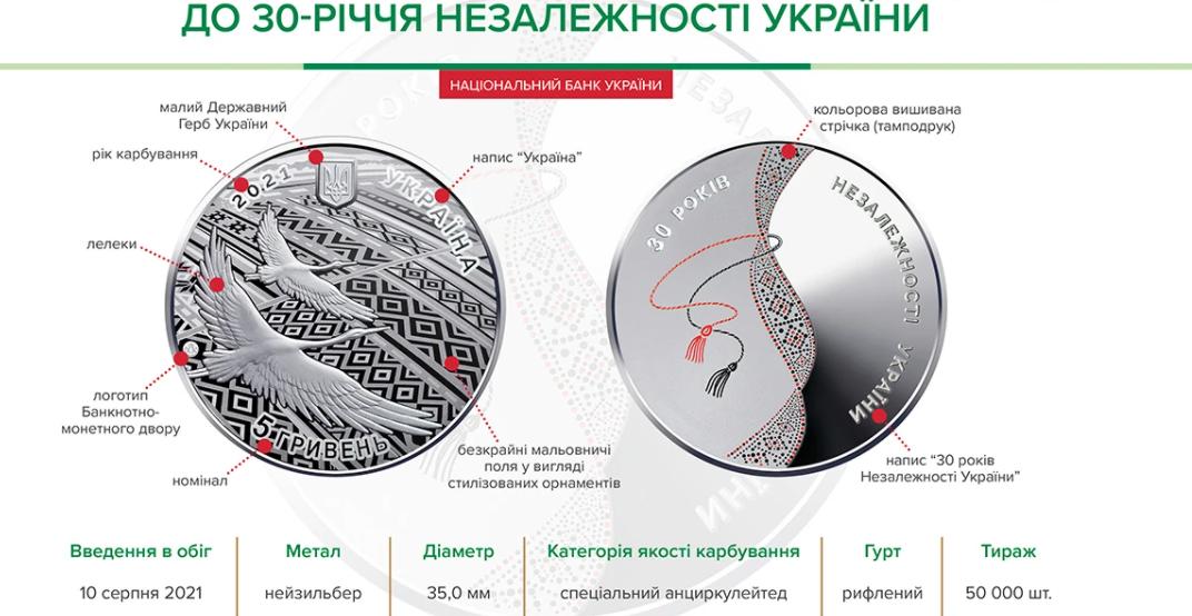НБУ введет в обращение монету, посвященную 30-летию Независимости: фото