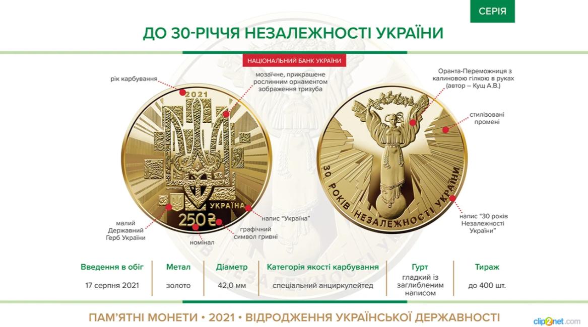 НБУ вводит в обращение золотые и серебряные гривни к 30-летию Независимости. Как выглядят