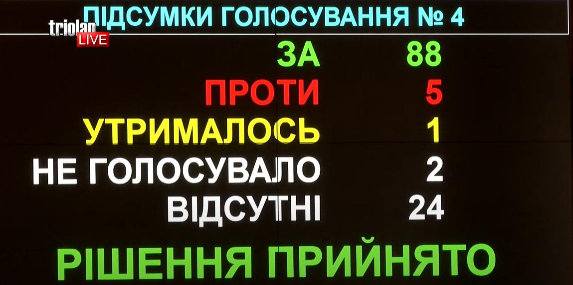 Провожали цветами. В Харькове уволили подозреваемого во взятке главу облсовета