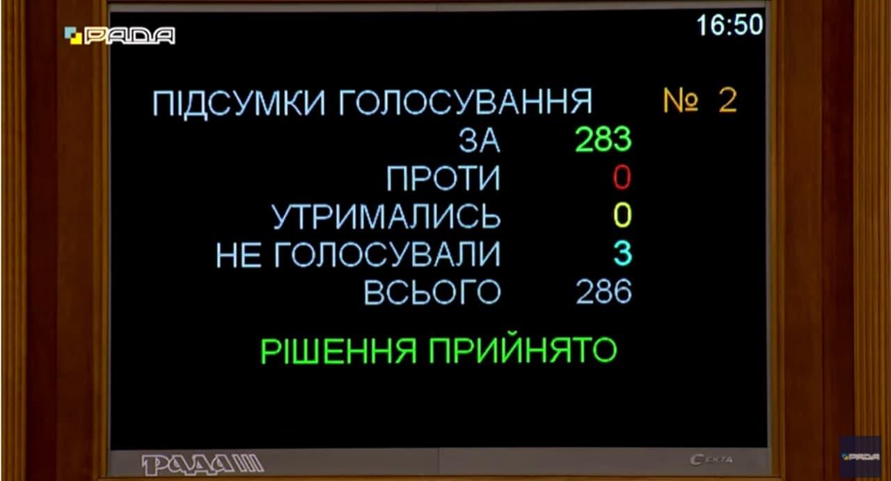ВР проголосовала за обращение к ЕС, НАТО, ПАСЕ, ОБСЕ, ООН о Крыме 7