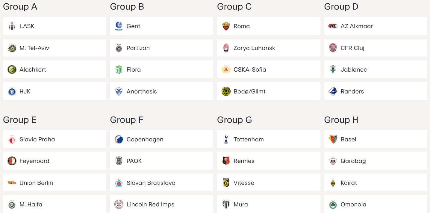 """Сыграет с командой Моуриньо. """"Заря"""" узнала соперников в Лиге конференций УЕФА"""