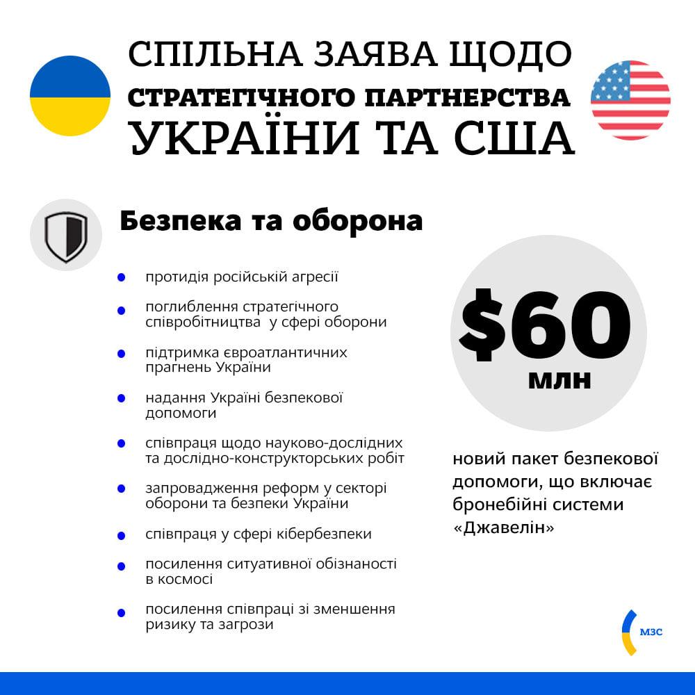 Итоги визита Зеленского в США в инфографике от МИД: главное