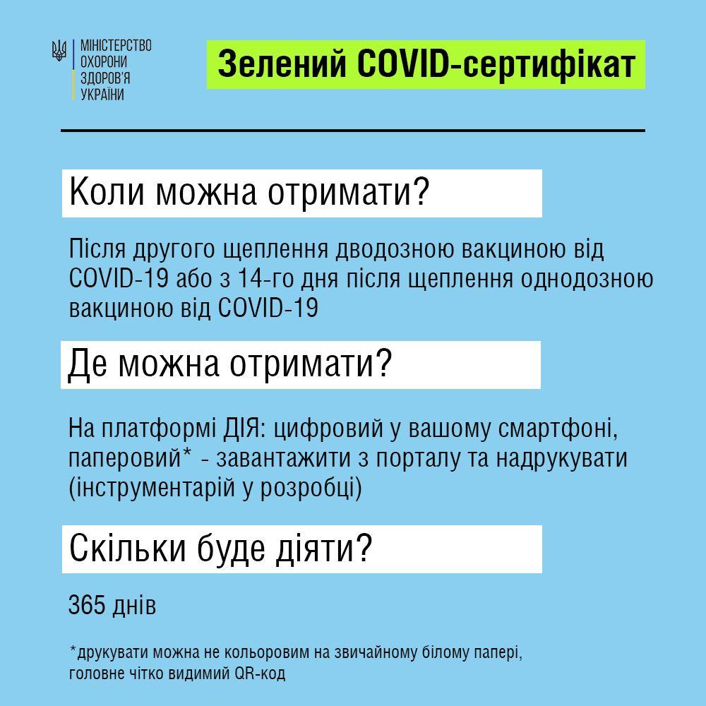 У МОЗ повідомили подробиці про нові COVID-сертифікати: коли і де отримати, термін дії