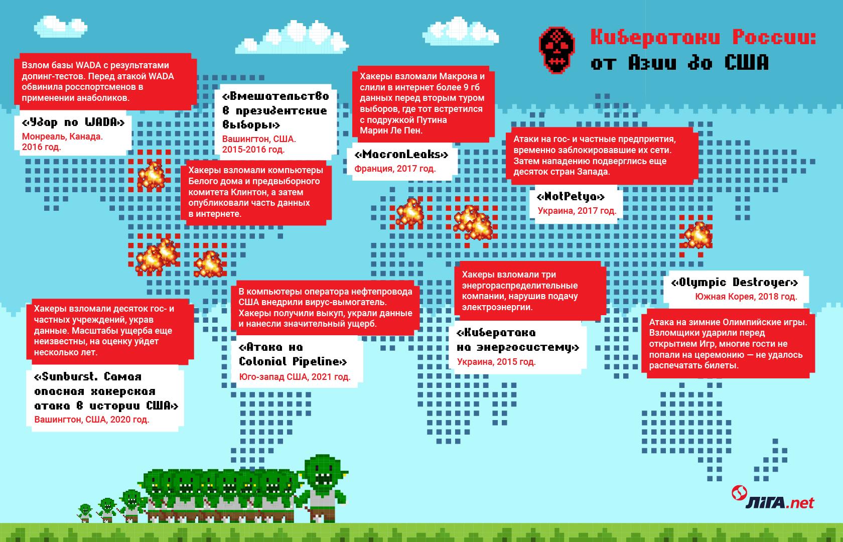 Код війни. Як влаштований світ хакерів: тачки, гроші та спецслужби (текст у вас на пошті)