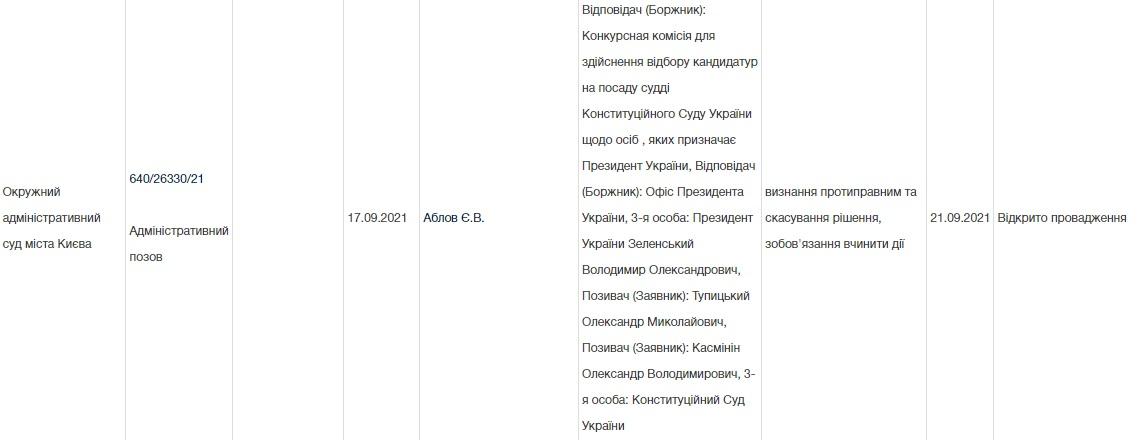 Тупицкий и Касминин подали в суд на Офис президента. ОАСК открыл дело