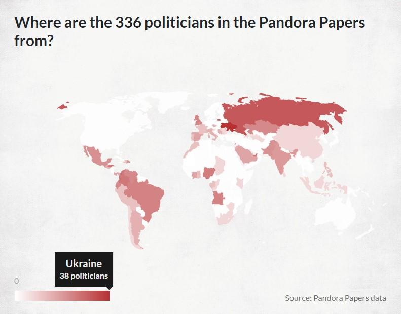 11 фактов о Pandora Papers. Как 600 журналистов снова перевернули мир
