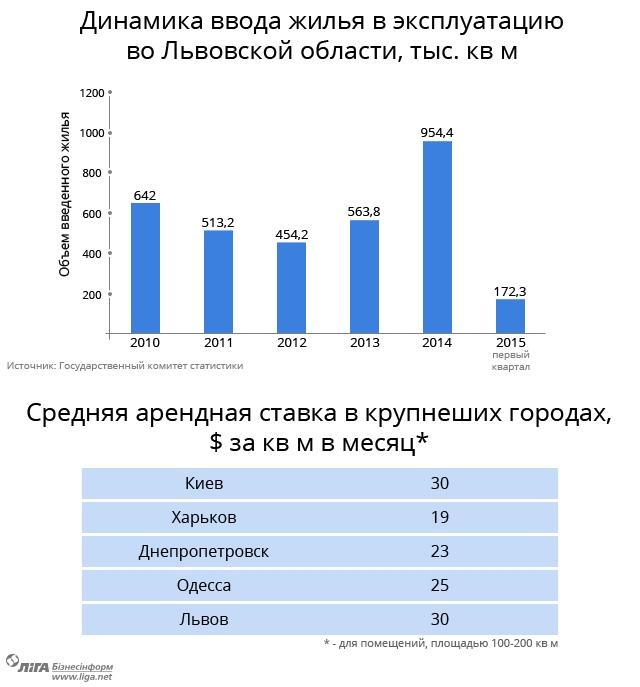 графика_львов.jpg
