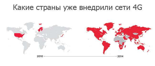 В каких странах уже есть 4G