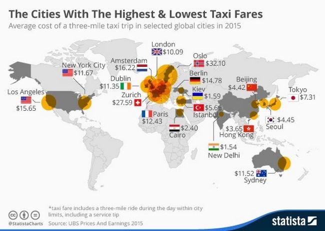 Такси: дешевле Киева только Дели (инфографика)