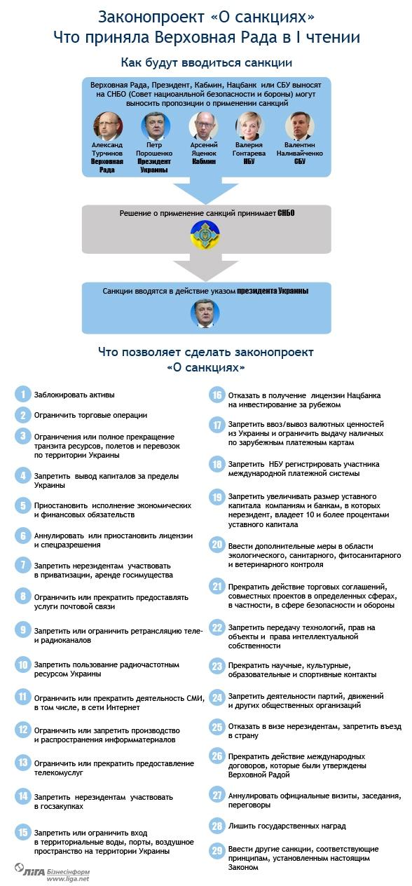 Zakon_o_sankc.jpg
