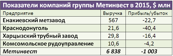 ахметов меинвет.PNG