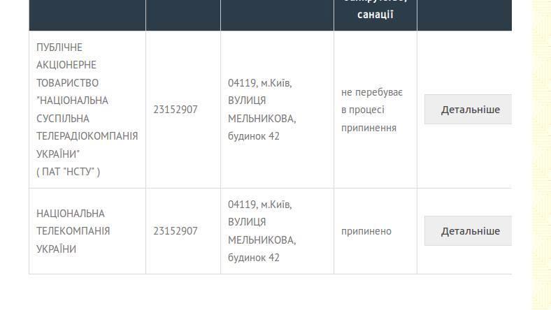 Национальная публичная телерадиокомпания Украины зарегистрирована официально— руководитель Госкомтелерадио
