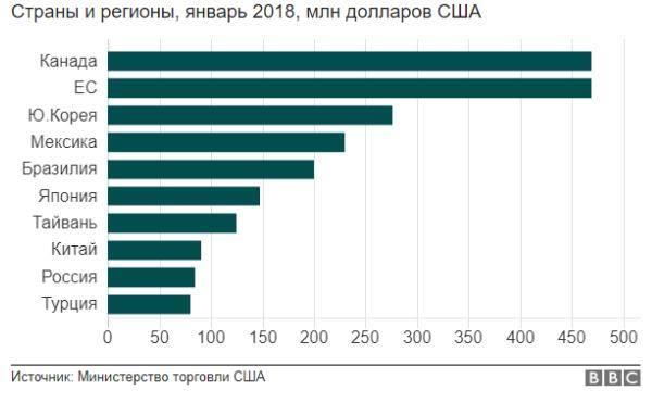 Just business. Сколько украинские сталевары потеряют из-за Трампа