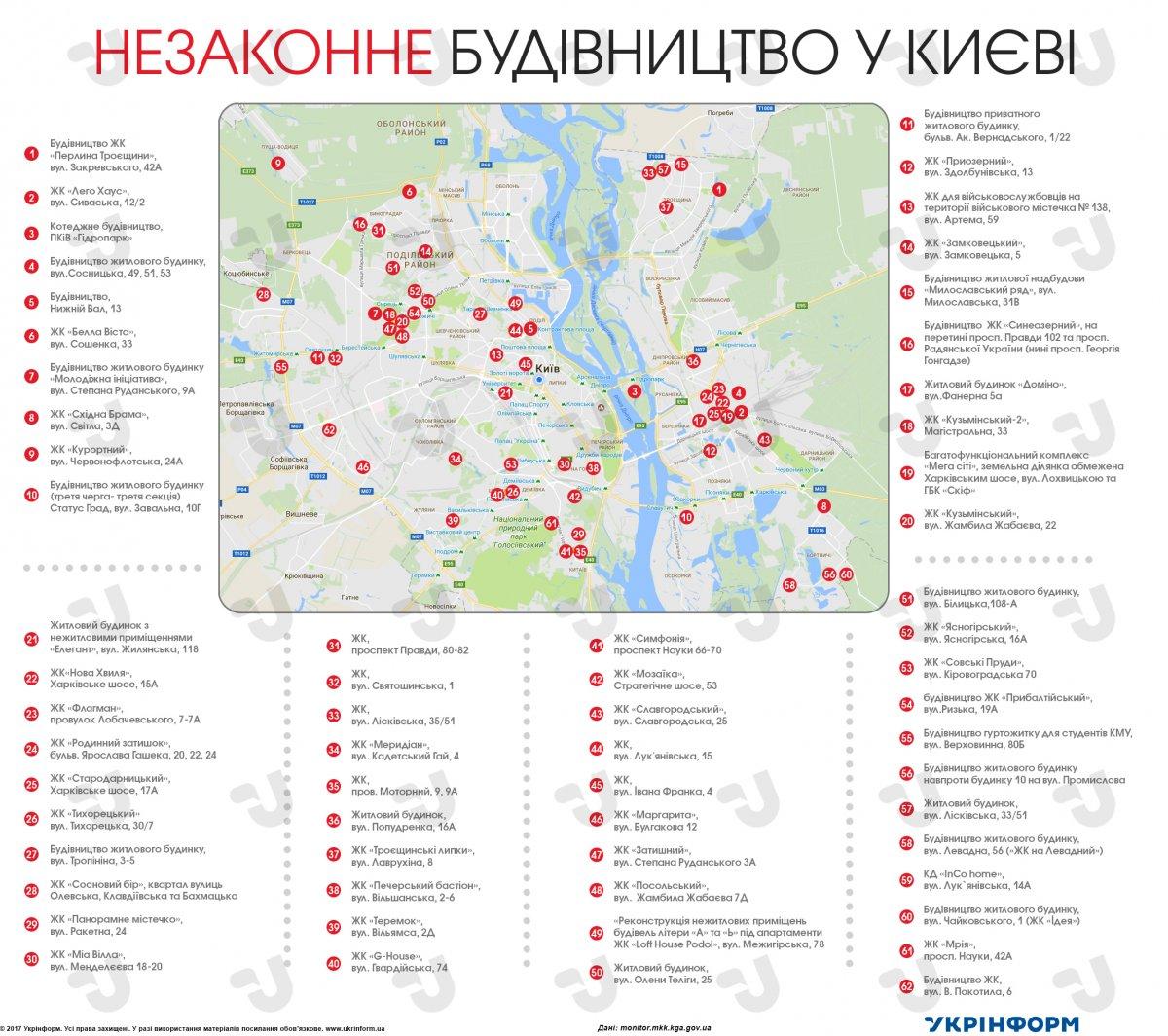 В Киеве незаконно строят 62 жилых дома: инфографика
