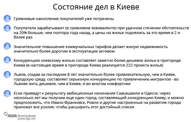 состояние дел в Киеве.jpg