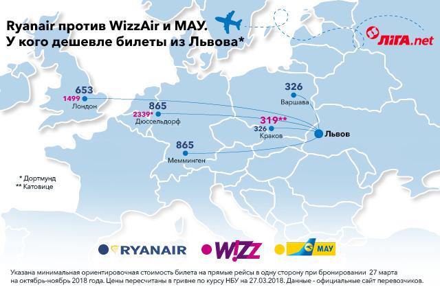 Ryanair против WizzAir и МАУ2.jpg