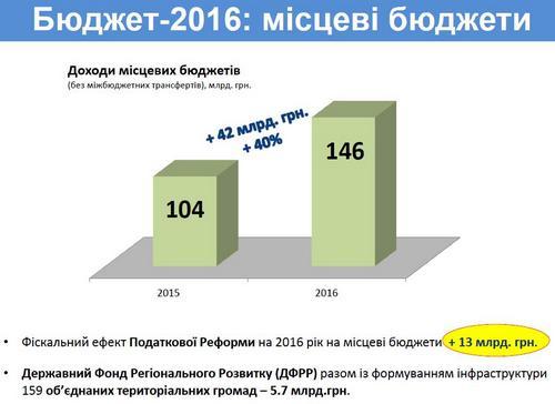 бюджет_6.JPG