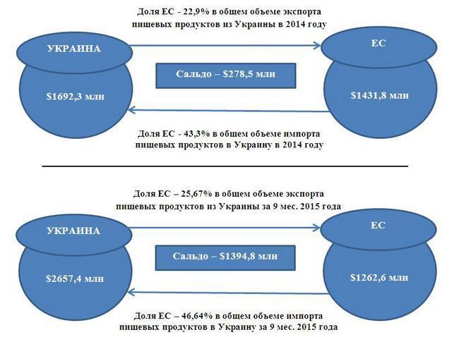 Экспорт-импорт Vox.JPG