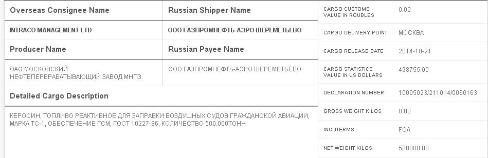 """Во время трагических событий 2014-го Порошенко строил замысловатые финансовые конструкции вокруг """"Рошена"""" - Цензор.НЕТ 4822"""