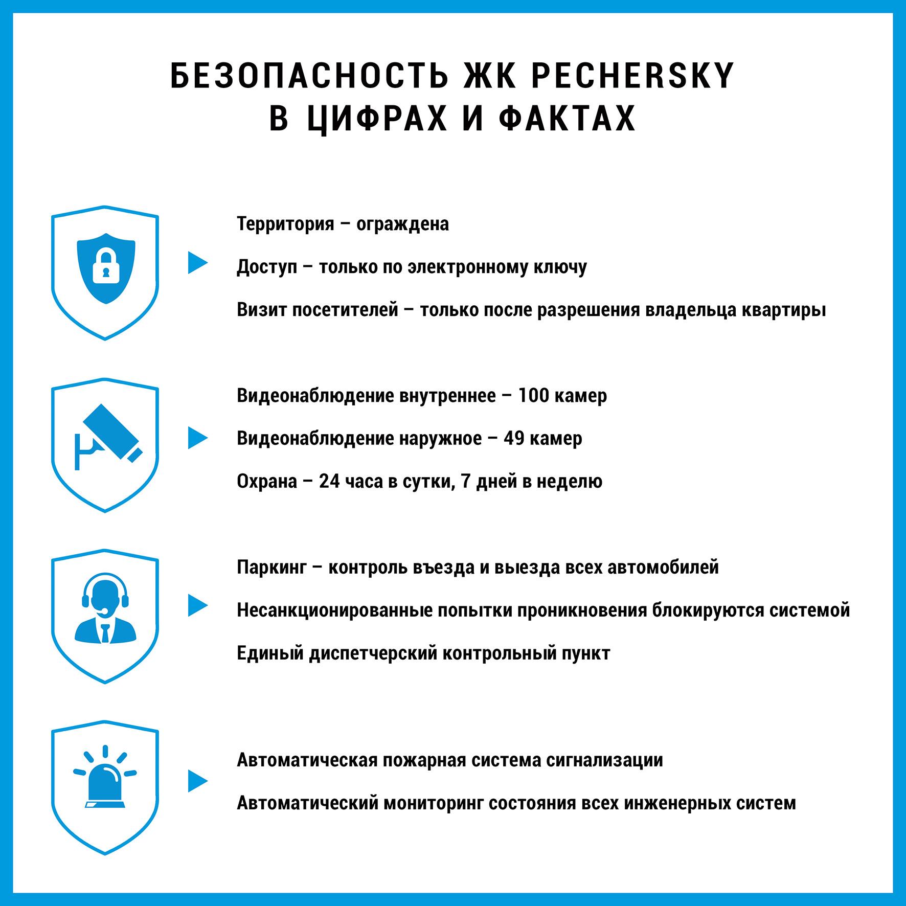 """Жилой комплекс PecherSKY получил награду конкурса """"Жилье - 2016"""""""