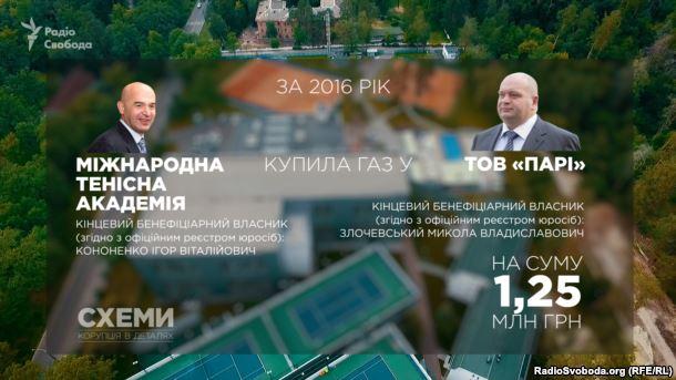 У кого фирмы Порошенко и Кононенко покупают газ - СМИ