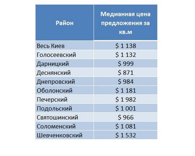 цены на квартиры.JPG
