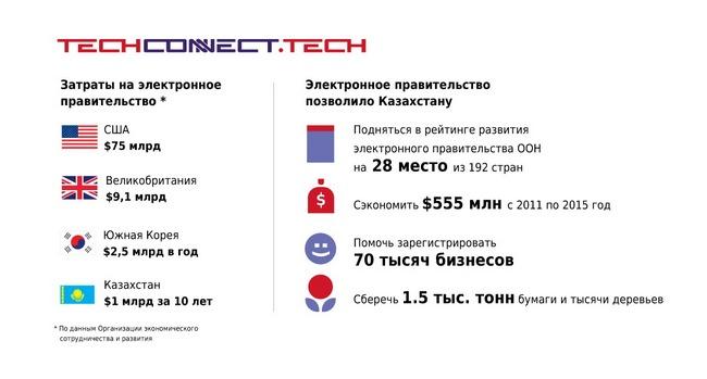 infograph_egov.jpg