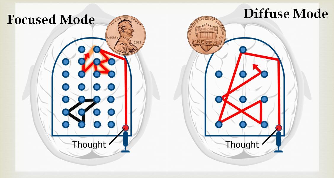 1. Mode of thinking.JPG