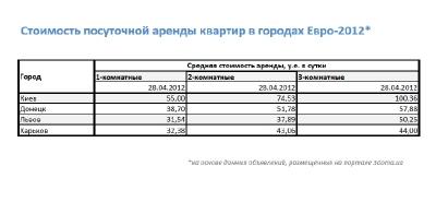 Rent_Euro_2812_400.jpg