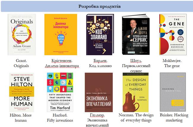 Библиотека лидера изменений: что читать в 2018 году