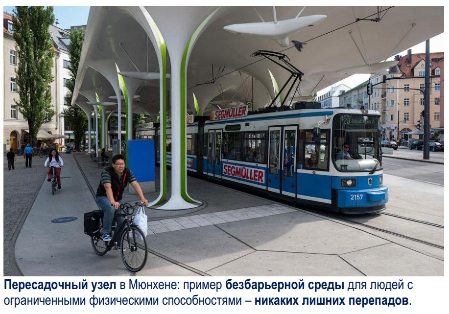 На двух колесах: каким хотят сделать Киев-велосипедный