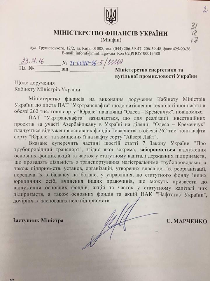 Поставки азербайджанской нефти в Украину заблокированы - документ