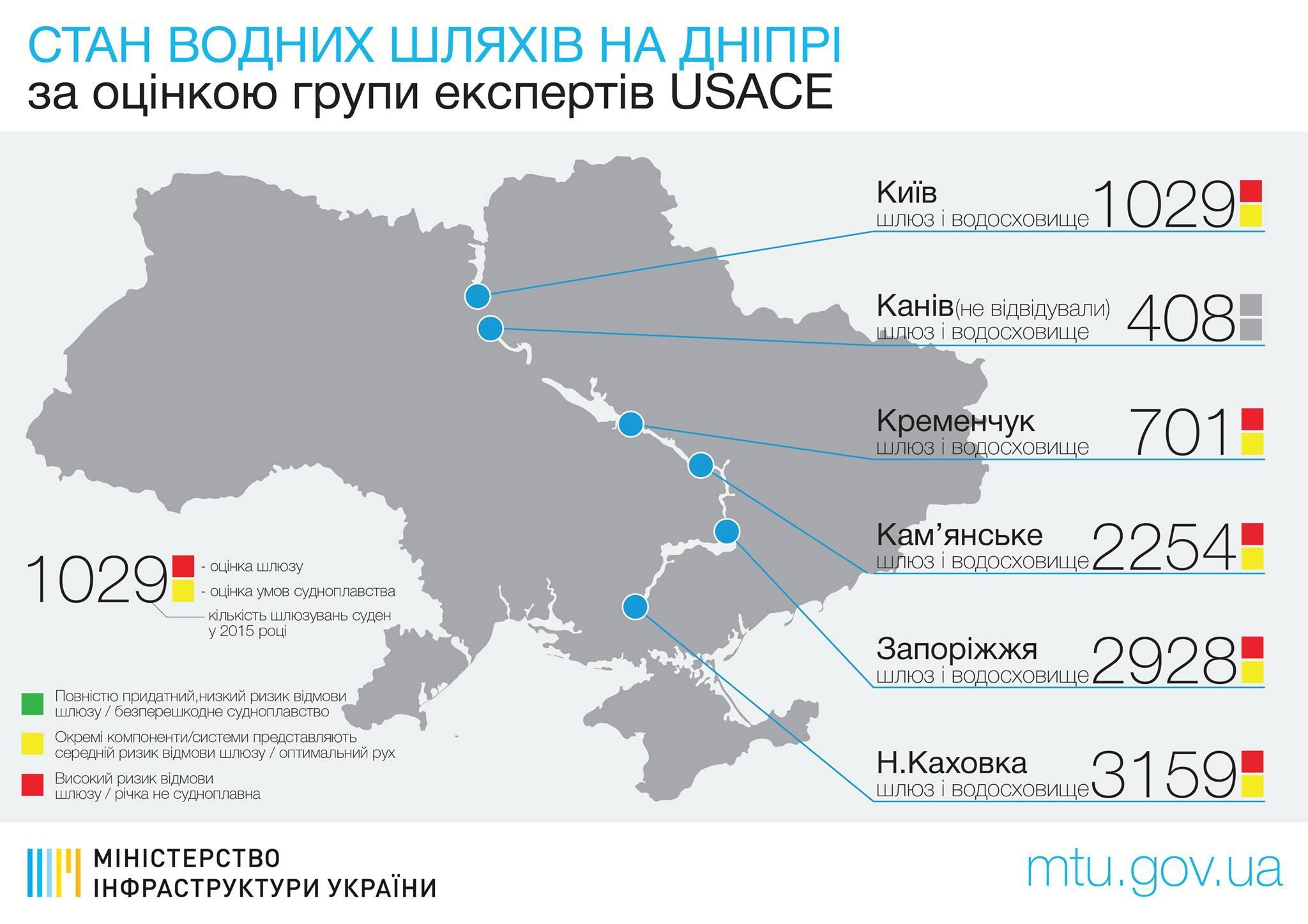 Днепровские шлюзы требуют срочной реконструкции: инфографика