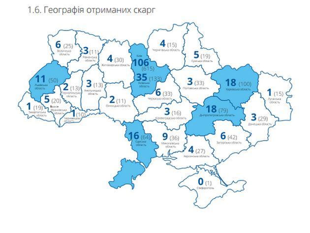 На кого и на что жалуется украинский бизнес