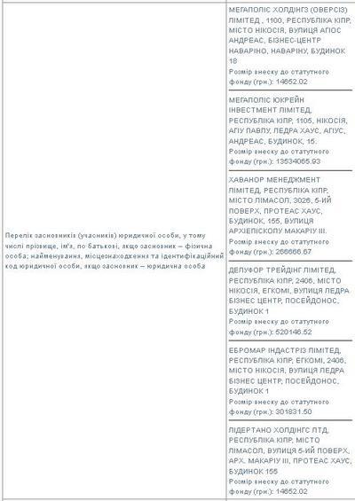Мегаполис-Украина.JPG