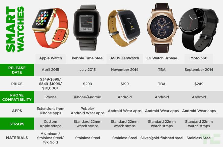 watch-chart.jpg