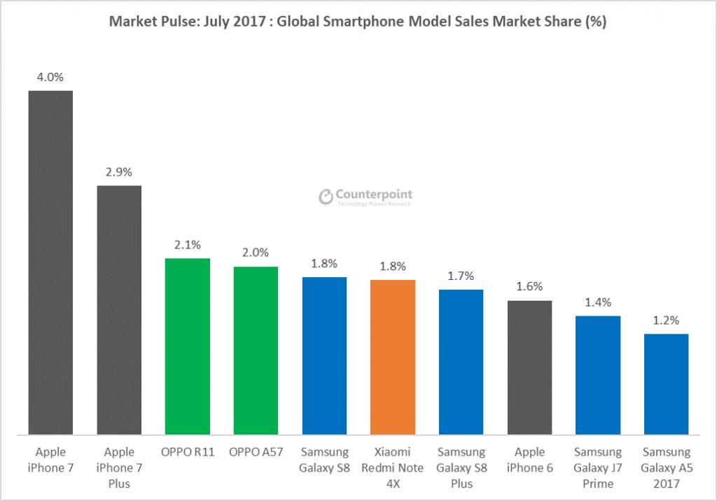 смартфоны рейтинг.png