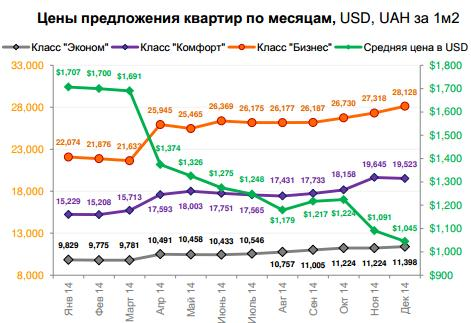 prices_1_2014.JPG