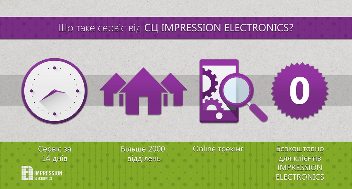 """Полгода работы программы """"Сервис 14"""" от Impression Electronics"""