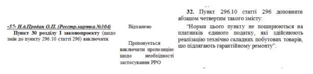 Рада обязала торговцев техникой работать через кассовые аппараты
